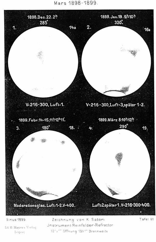 Satori's drawings of the planet Mars in 1898-1899