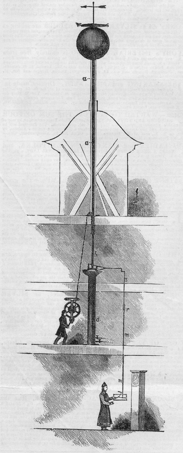 The Greenwich time ball system (Illustrated London News, 9 November 1844)
