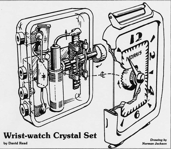 Illustration of the Morris watch, by Norman Jackson