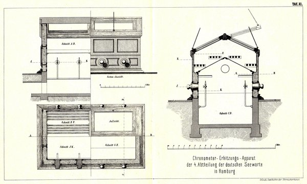 The gas-heated oven in the first building for testing of chronometers. From Eugen Gelcich, Geschichte der Uhrmacherkunst, Weimar 18925, plate XI